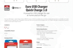 Euro USB Charger - Quick Charge_E